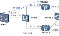 华为防火墙可靠性--IP-Link 实验