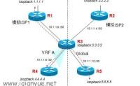 通过VRF实现数据分流