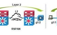 ERSPAN引起交换机CPU高问题和解决办法(一)