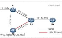 也来谈谈OSPF的防环机制(转载)