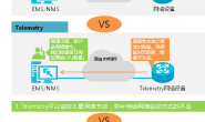 IP新技术-telemetry简介